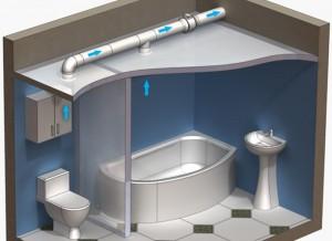 Как бороться с влажностью в ванной комнате